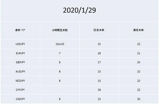 f:id:kisamashiketa:20200129201230j:plain