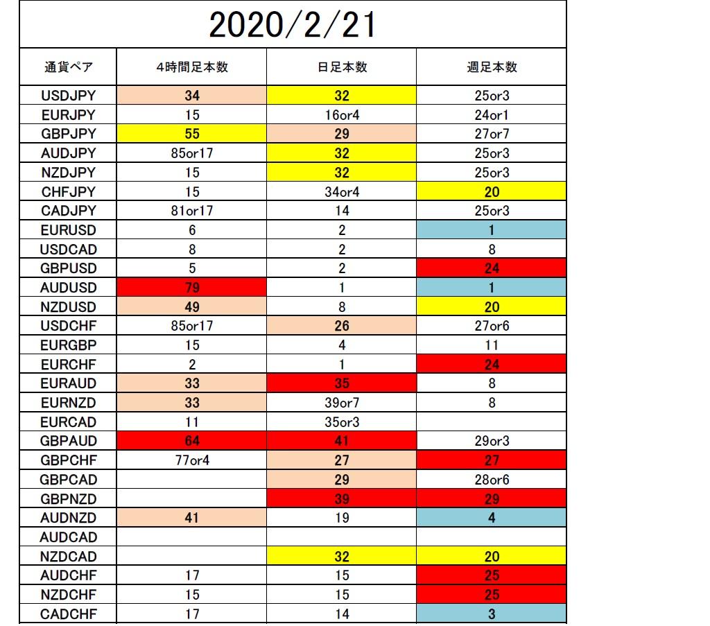 f:id:kisamashiketa:20200221161716j:plain