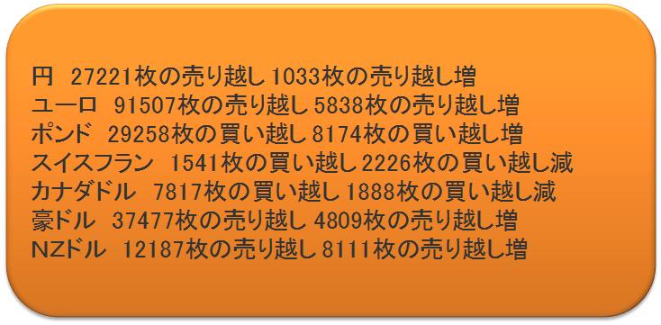 f:id:kisamashiketa:20200222171351p:plain