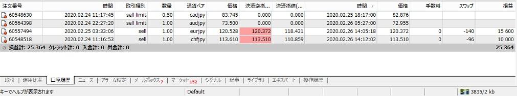 f:id:kisamashiketa:20200226213918j:plain
