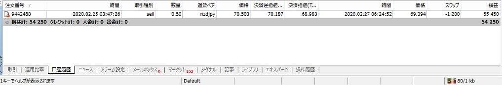 f:id:kisamashiketa:20200227200354j:plain