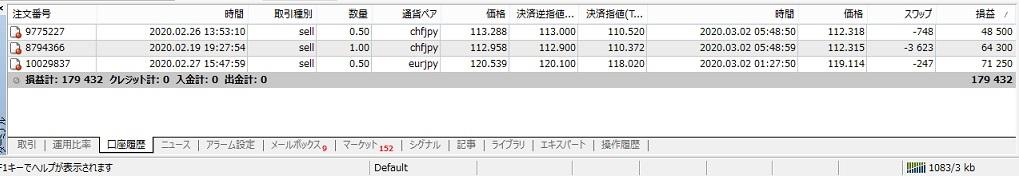 f:id:kisamashiketa:20200302211112j:plain