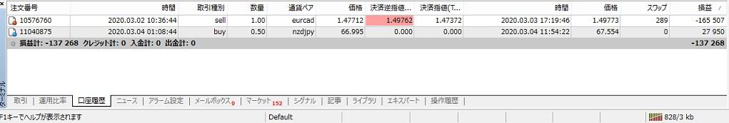 f:id:kisamashiketa:20200304194144j:plain