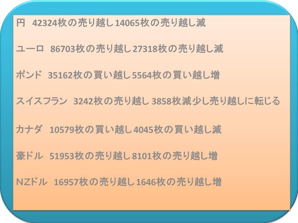 f:id:kisamashiketa:20200307142522j:plain