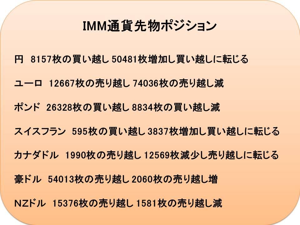f:id:kisamashiketa:20200314135830j:plain