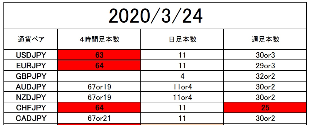 f:id:kisamashiketa:20200324152635j:plain