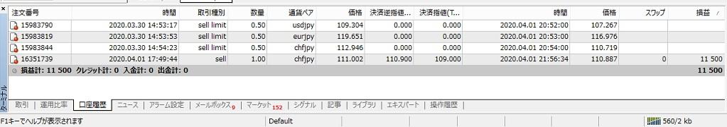 f:id:kisamashiketa:20200402200810j:plain