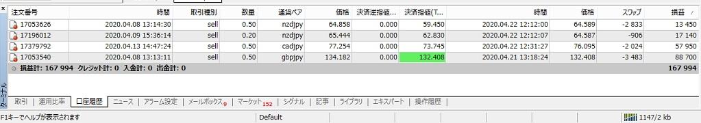 f:id:kisamashiketa:20200422191801j:plain