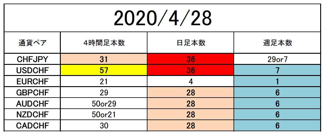 f:id:kisamashiketa:20200428212551j:plain