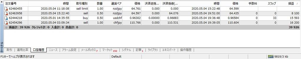 f:id:kisamashiketa:20200505021728j:plain