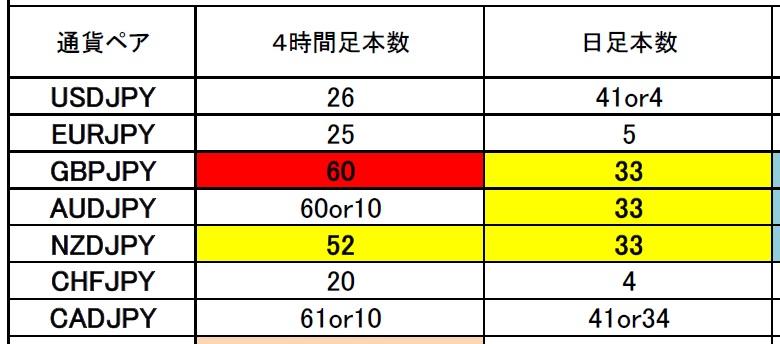 f:id:kisamashiketa:20200505233054j:plain
