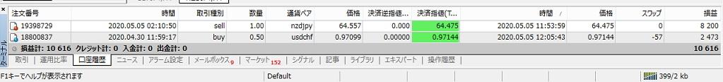 f:id:kisamashiketa:20200505234155j:plain