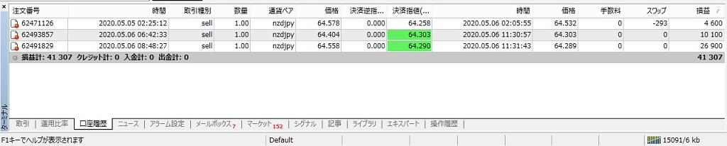 f:id:kisamashiketa:20200506174637j:plain