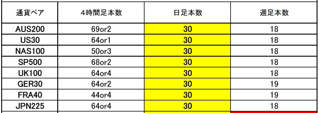 f:id:kisamashiketa:20200726212308j:plain