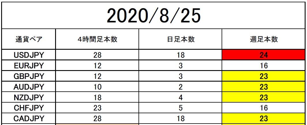 f:id:kisamashiketa:20200825192118j:plain