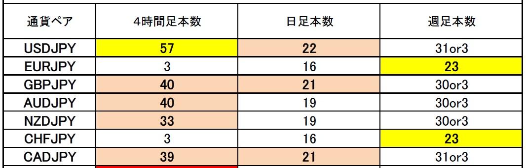 f:id:kisamashiketa:20201015155037j:plain