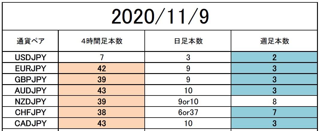 f:id:kisamashiketa:20201109165030j:plain