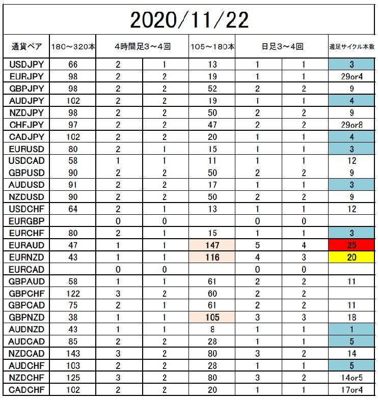 f:id:kisamashiketa:20201122201003j:plain