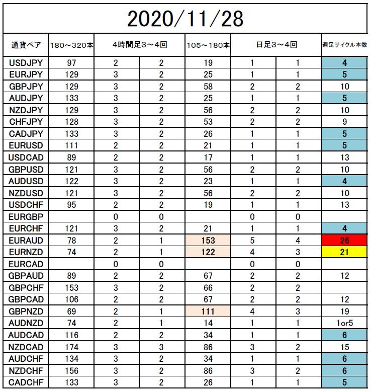 f:id:kisamashiketa:20201128215518j:plain