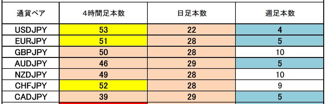 f:id:kisamashiketa:20201201100321j:plain