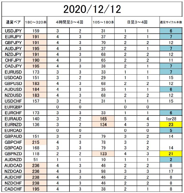 f:id:kisamashiketa:20201212234754j:plain