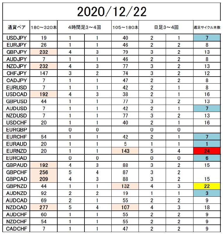 f:id:kisamashiketa:20201222211634j:plain