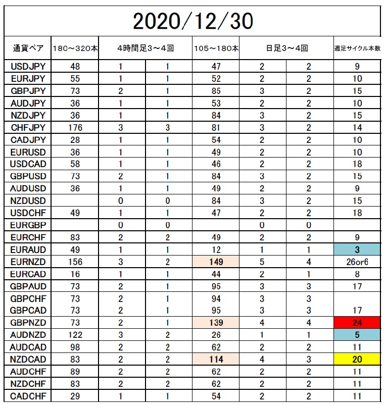 f:id:kisamashiketa:20201230132540j:plain