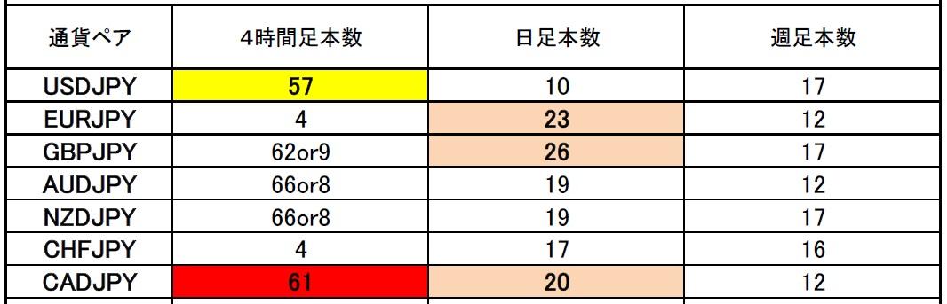 f:id:kisamashiketa:20210119192729j:plain