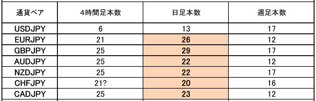 f:id:kisamashiketa:20210122175639j:plain