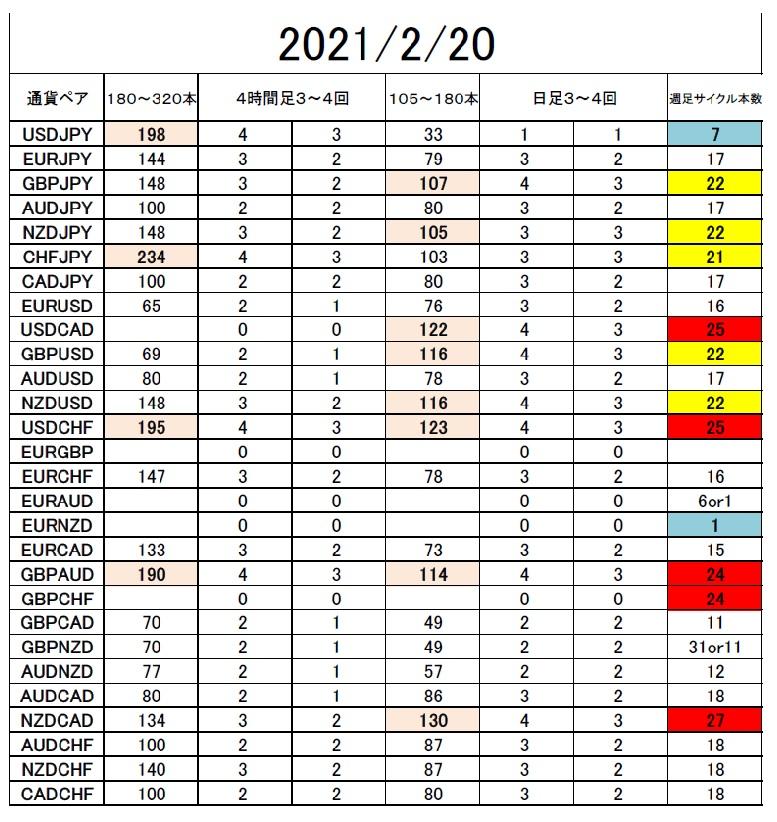 f:id:kisamashiketa:20210221002639j:plain