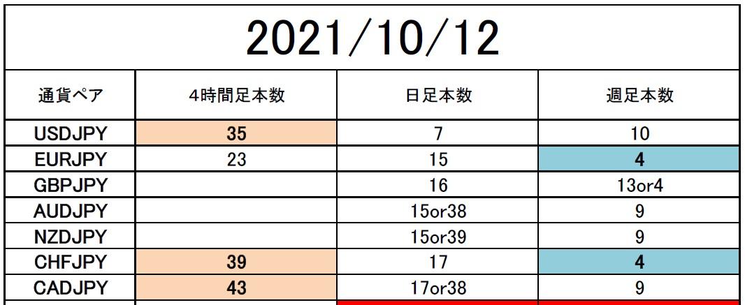 f:id:kisamashiketa:20211012200657j:plain