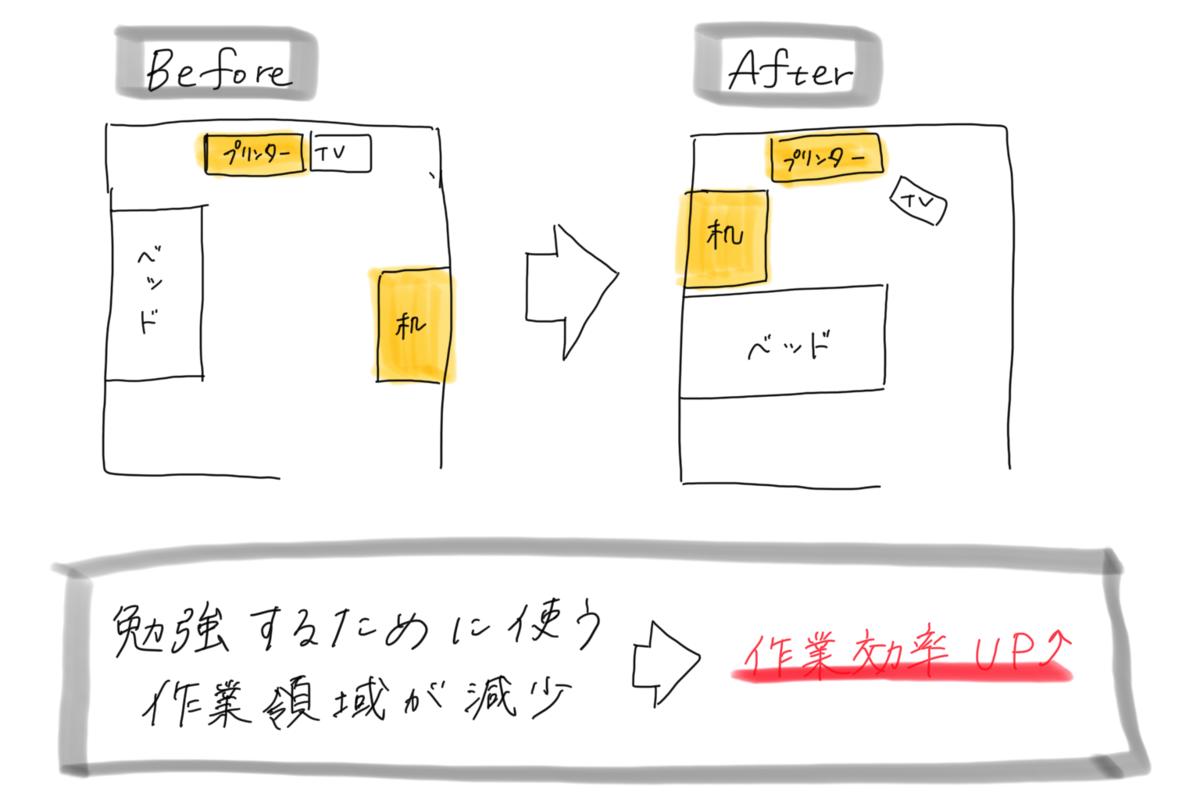 f:id:kisamisu:20201218223206p:plain