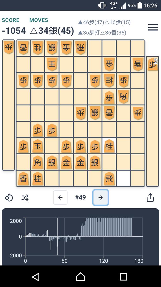 f:id:kisamoko:20200311214545p:plain