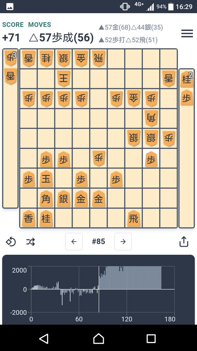f:id:kisamoko:20200311214626p:plain