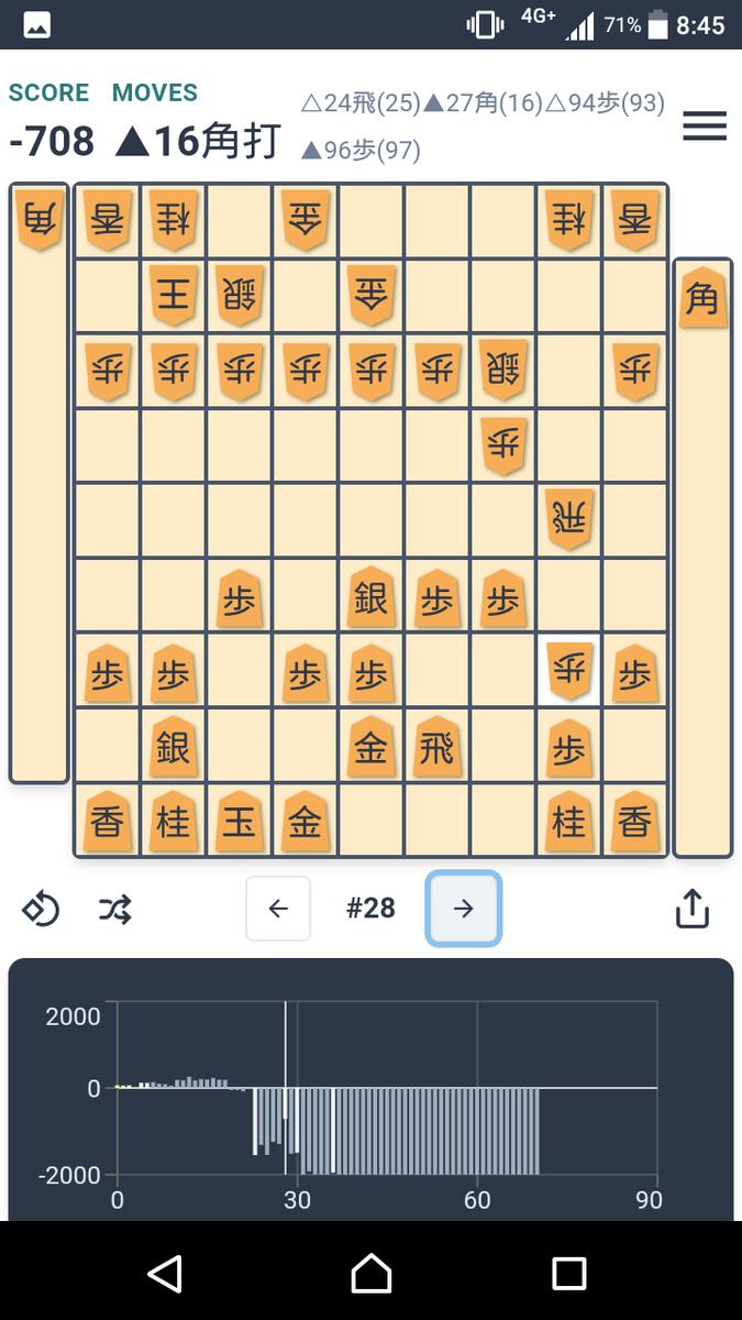 f:id:kisamoko:20200311220229p:plain