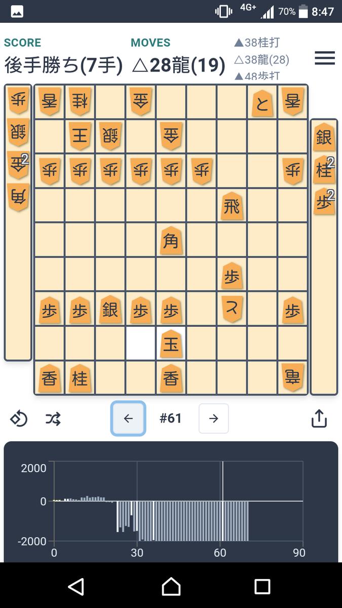 f:id:kisamoko:20200311220319p:plain