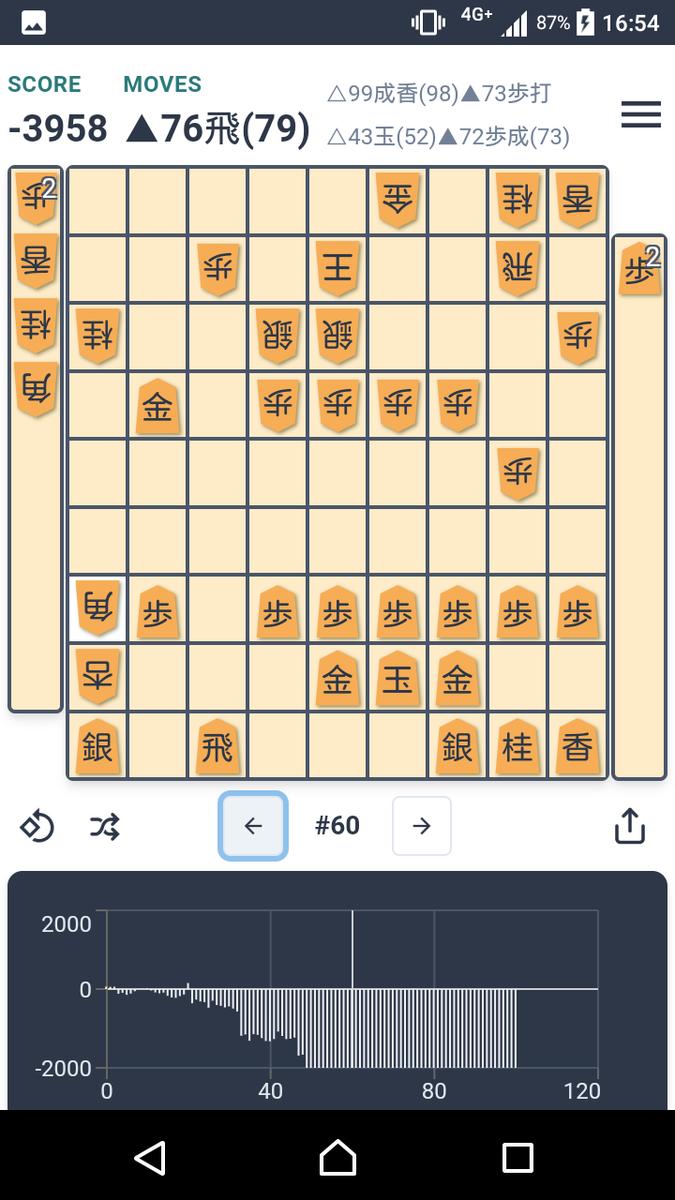 f:id:kisamoko:20200311223117p:plain