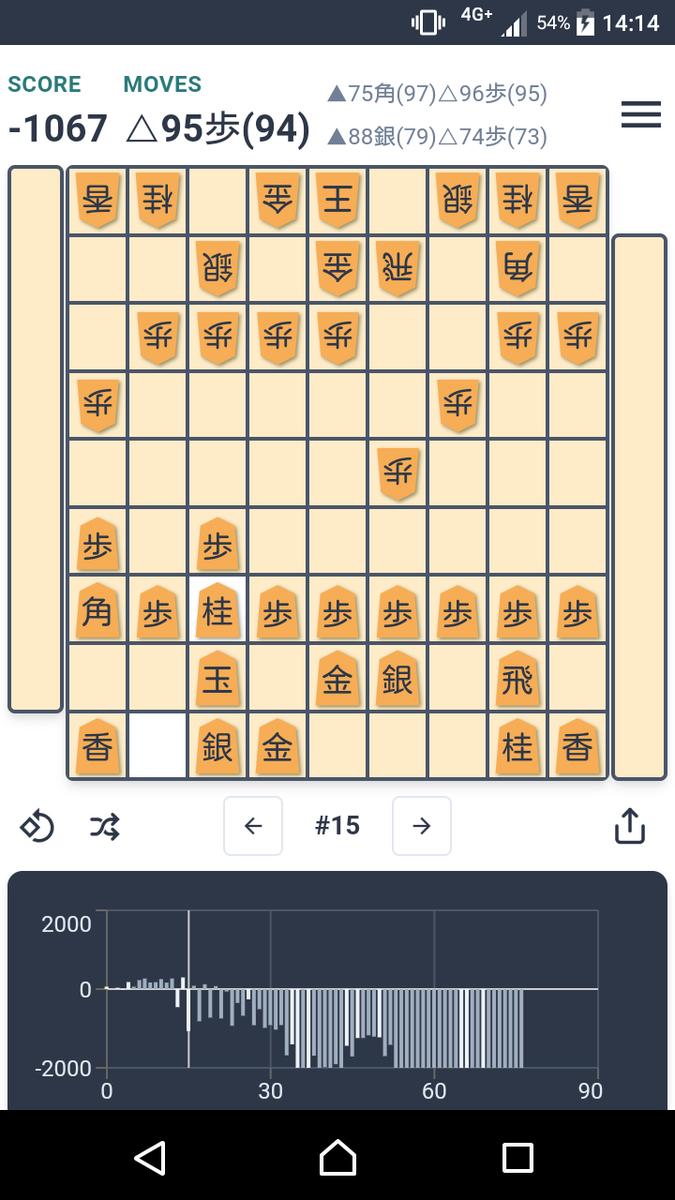 f:id:kisamoko:20200326225701p:plain