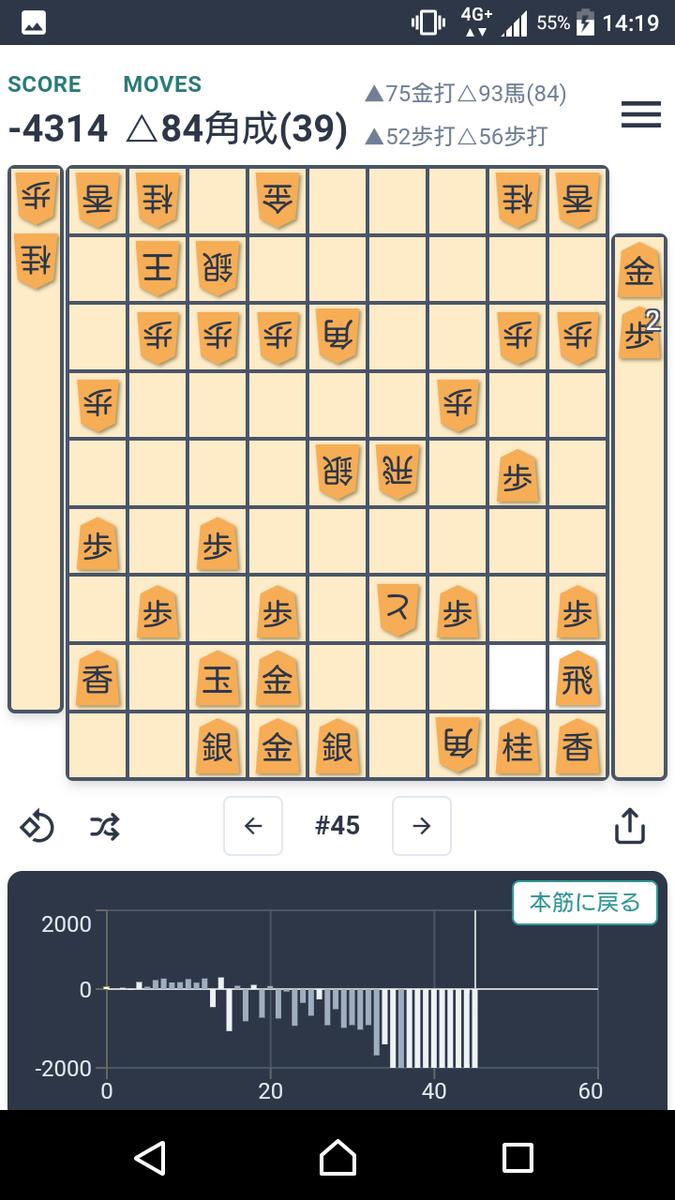 f:id:kisamoko:20200326225909p:plain