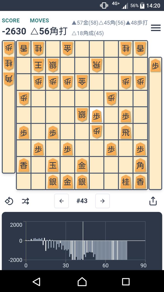 f:id:kisamoko:20200326230050p:plain