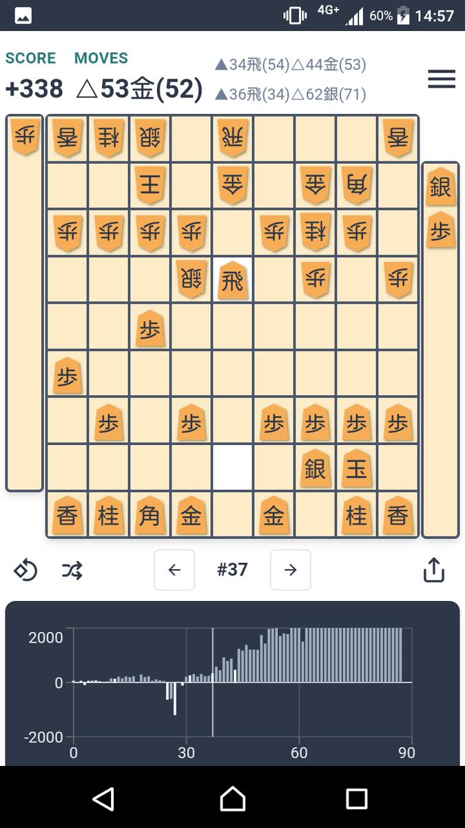 f:id:kisamoko:20200326231704p:plain