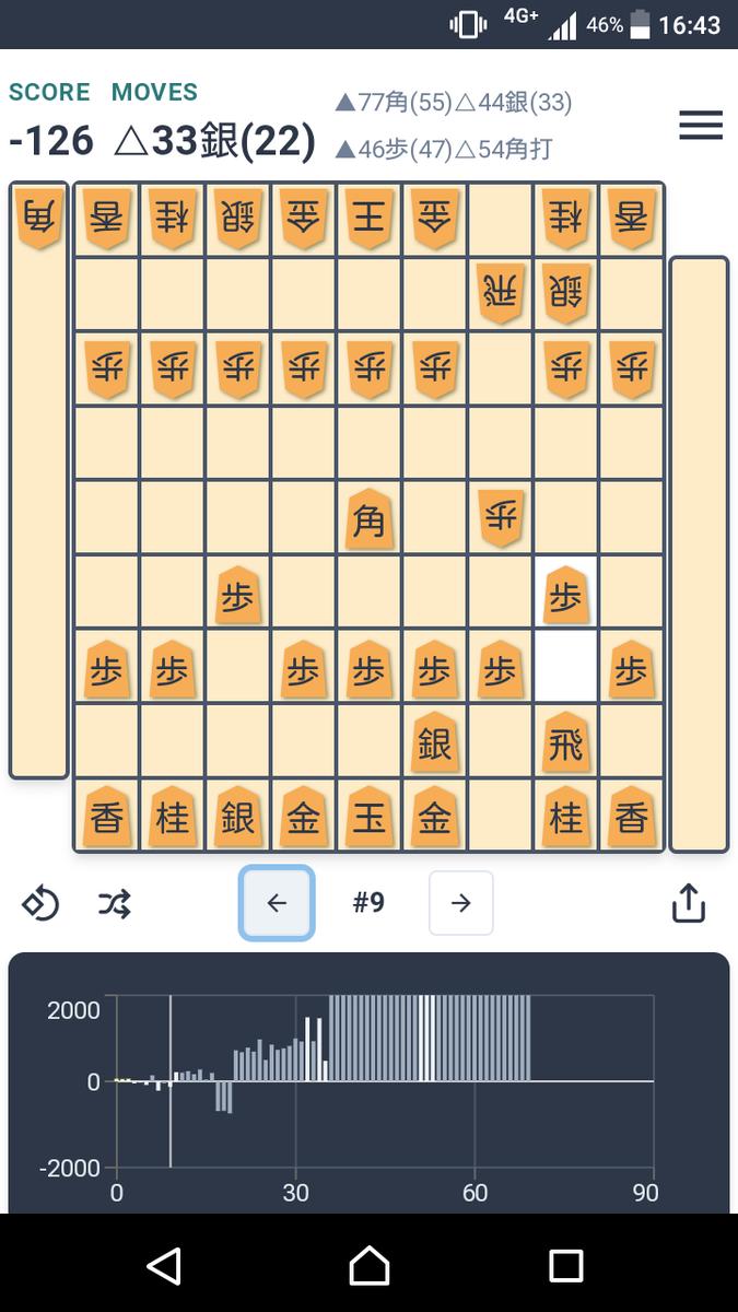 f:id:kisamoko:20200326233026p:plain