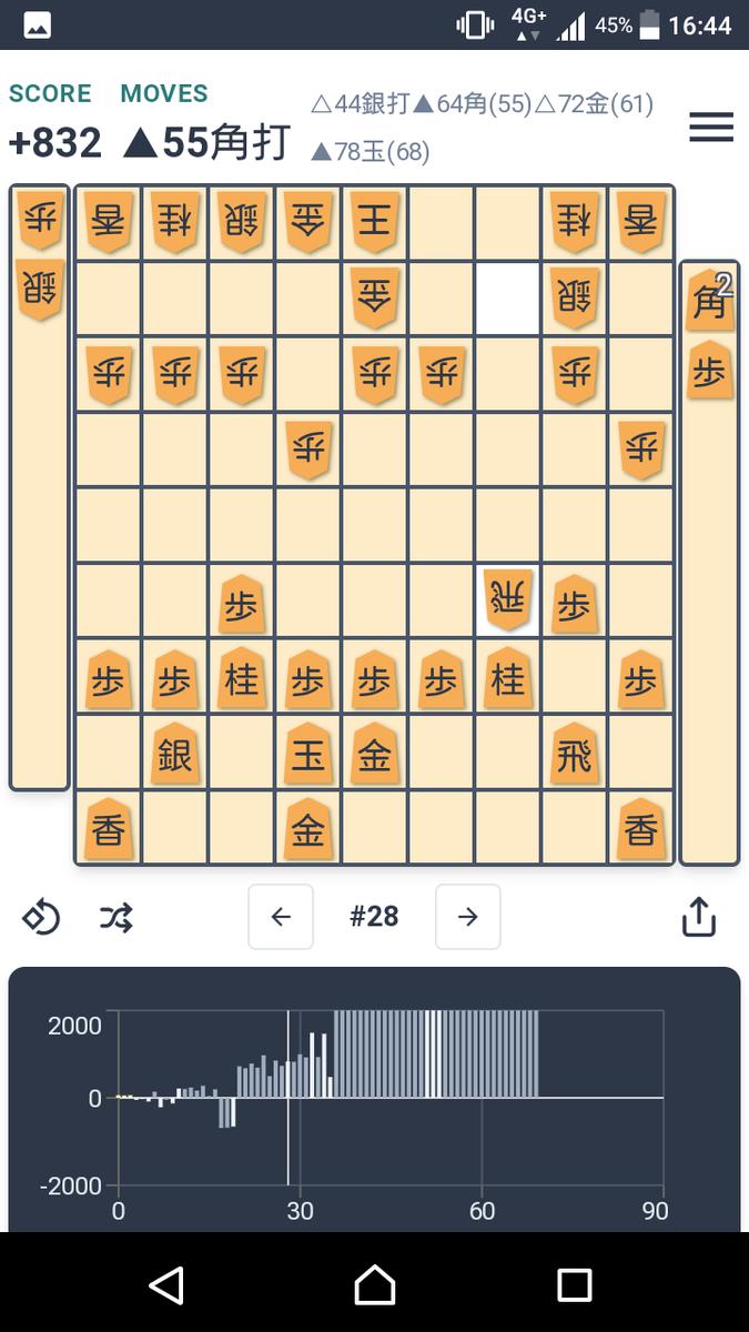 f:id:kisamoko:20200326233140p:plain