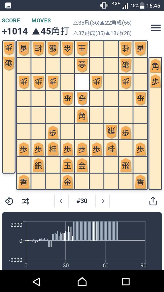 f:id:kisamoko:20200326233228p:plain