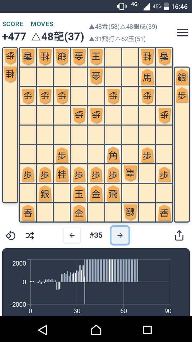 f:id:kisamoko:20200326233353p:plain