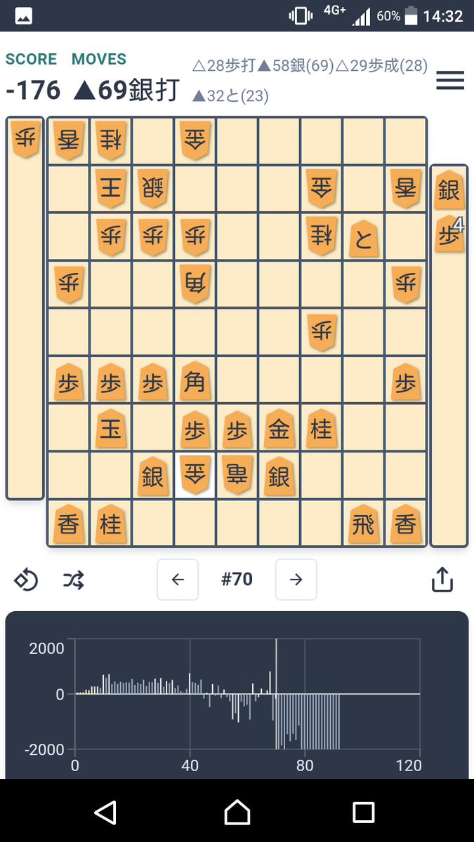 f:id:kisamoko:20200410113012p:plain