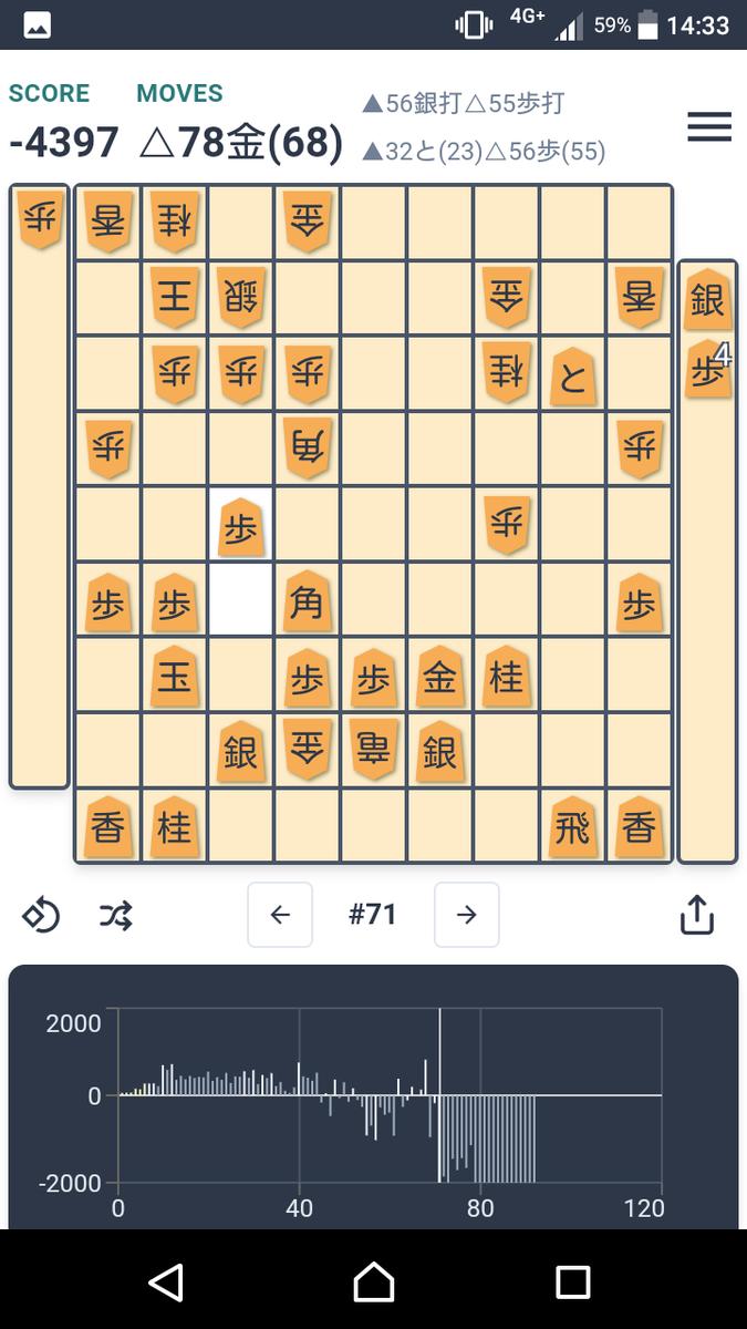 f:id:kisamoko:20200410113015p:plain