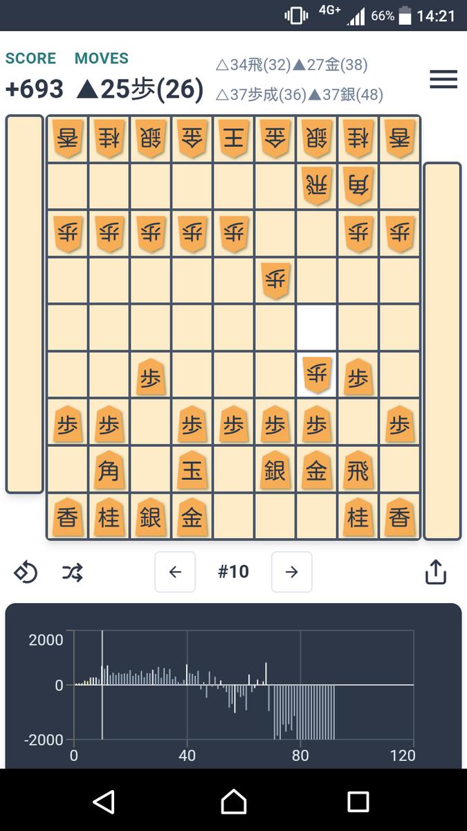 f:id:kisamoko:20200410113019p:plain