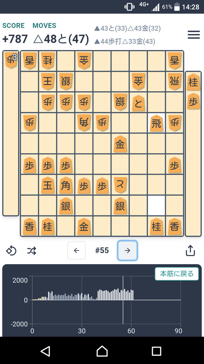 f:id:kisamoko:20200410113038p:plain