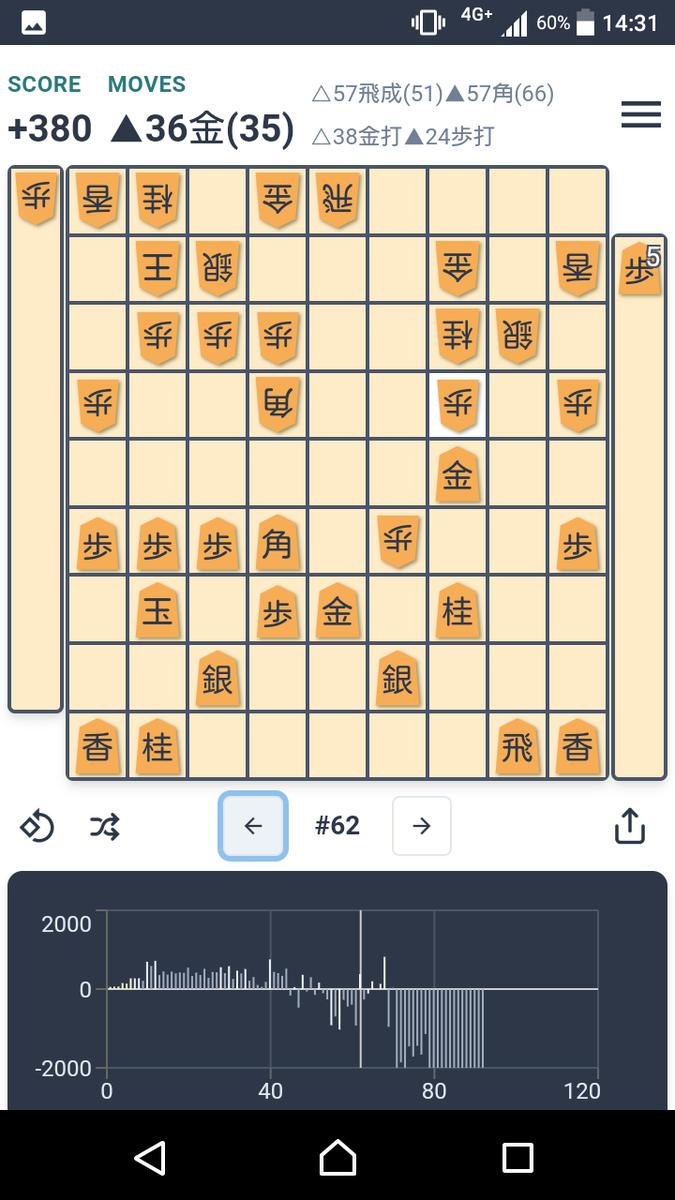 f:id:kisamoko:20200410113055p:plain